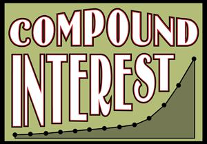 Compound calculator forex