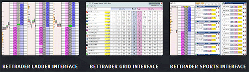 bettrader interface