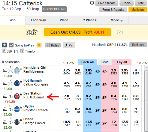 Betfair lay betting example 1
