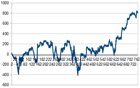 greatbets_6_month_results