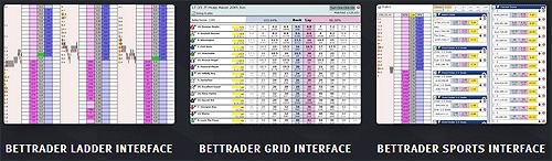 bettrader interface