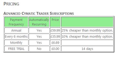 cymatic trader pricing