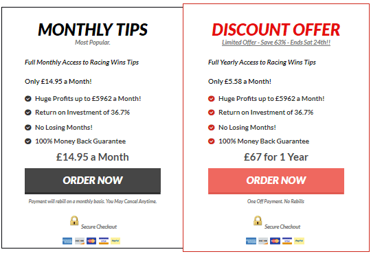 racingwins pricing structure