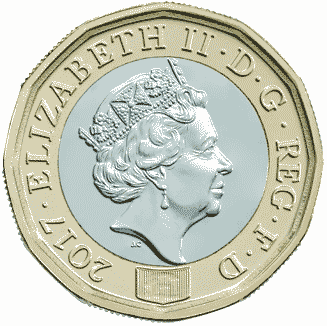 Falling Value of Pound