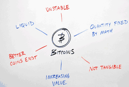 how bit coins work