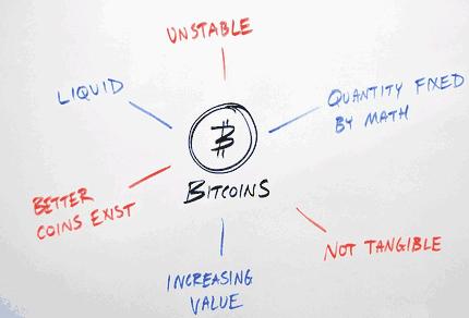 how bit coins work